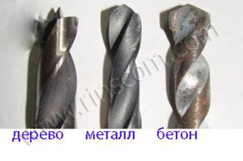 Как отличить сверло по бетону от других видов сверл бетоном прайс