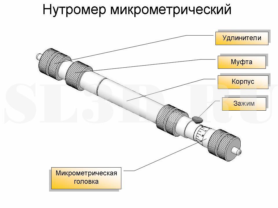 15_Конструкция микрометрического нутромера.jpg