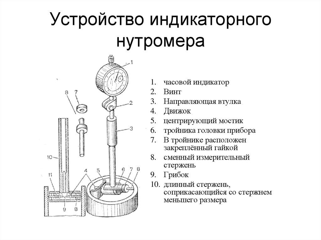 16_Устройство индикаторного нутромера.jpg