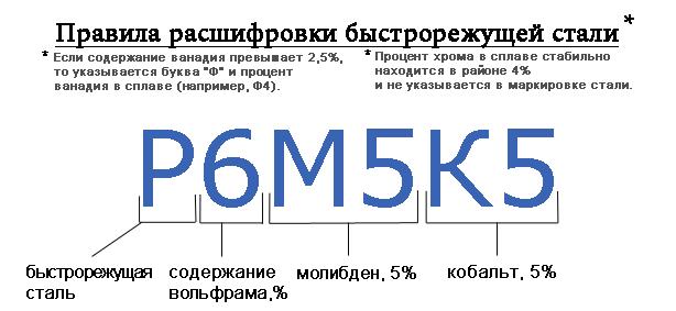 правила расшифровки российских маркировок
